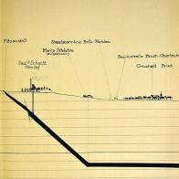 Naznačení hloubky uhelné sloje s možností srovnání k dolu Moritz a některých dalších povrchových položek (město Lom - moldavská dráha - okresní silnice do Lomu)