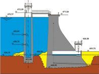 Schéma průřezu zdi přehrady